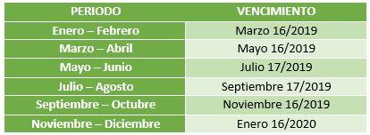 Calendario De Hacienda 2020.Calendario Triburario 2019 Alcaldia Municipal De Balboa En